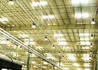 LED High Bay Industrial Lights Characteristics